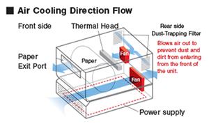 directionalflow